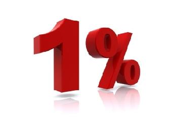 2015. évi személyi jövedelemadó 1 százaléka